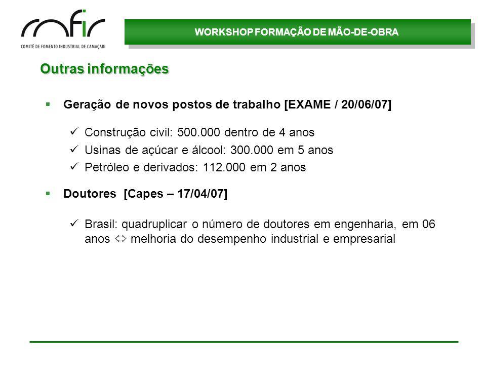 Outras informações Geração de novos postos de trabalho [EXAME / 20/06/07] Construção civil: 500.000 dentro de 4 anos.